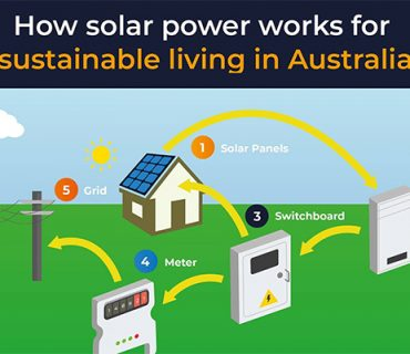 Be Sustainably Savy in 2020 Invest in Solar Power To Make a Difference 2